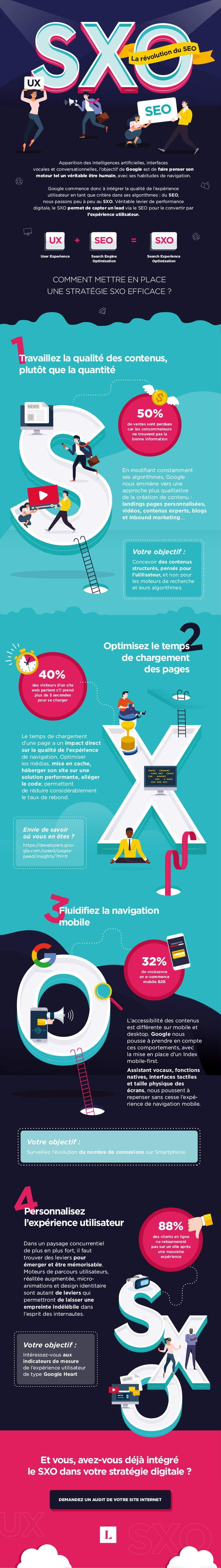 infographie-SXO-UX-SEO-Limpide